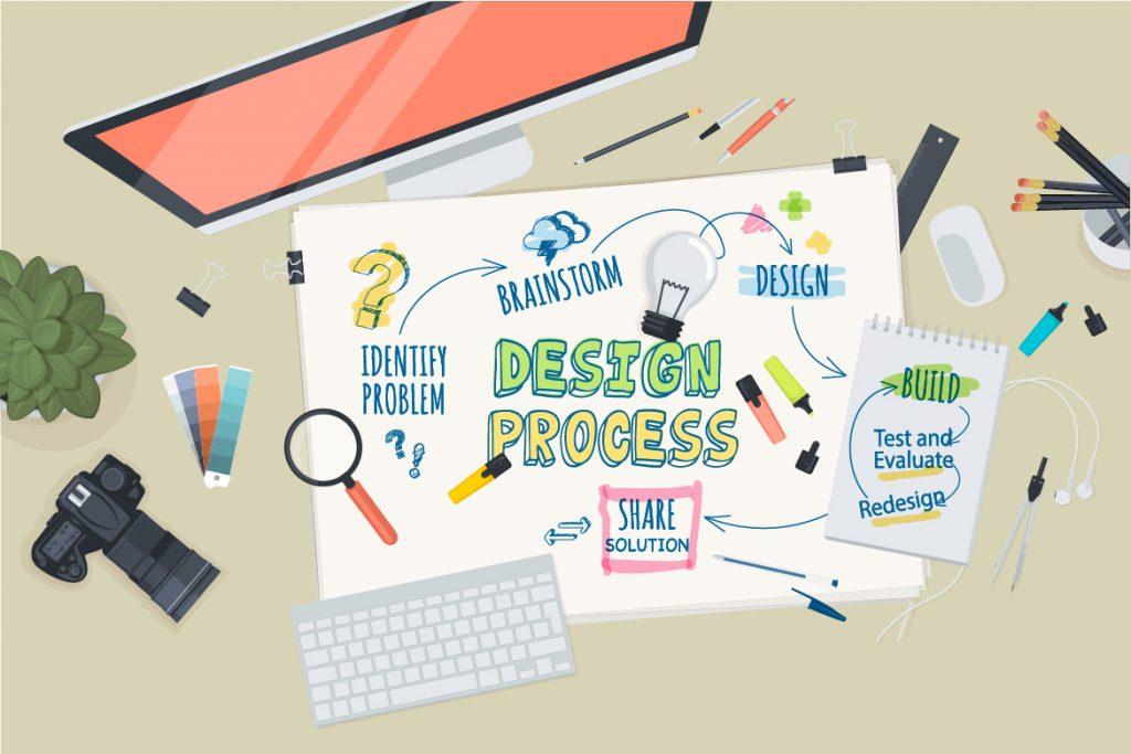 Showcase of design process